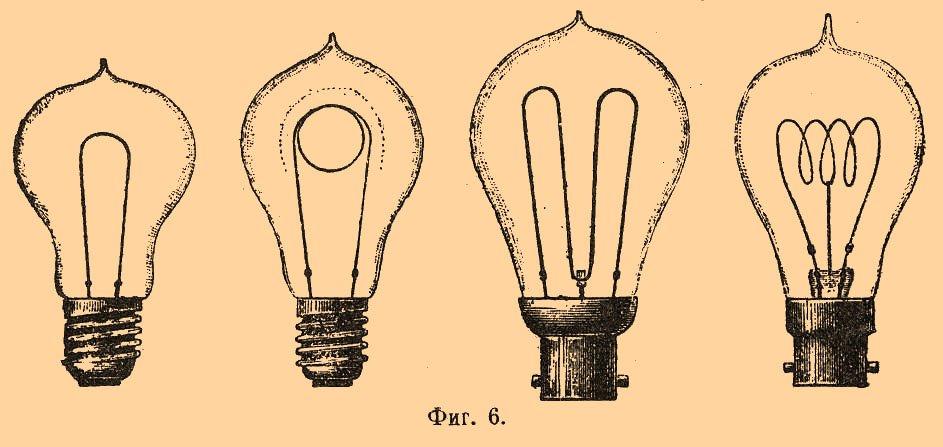 La lampadina, quella sconosciuta. In base a quali criteri ...